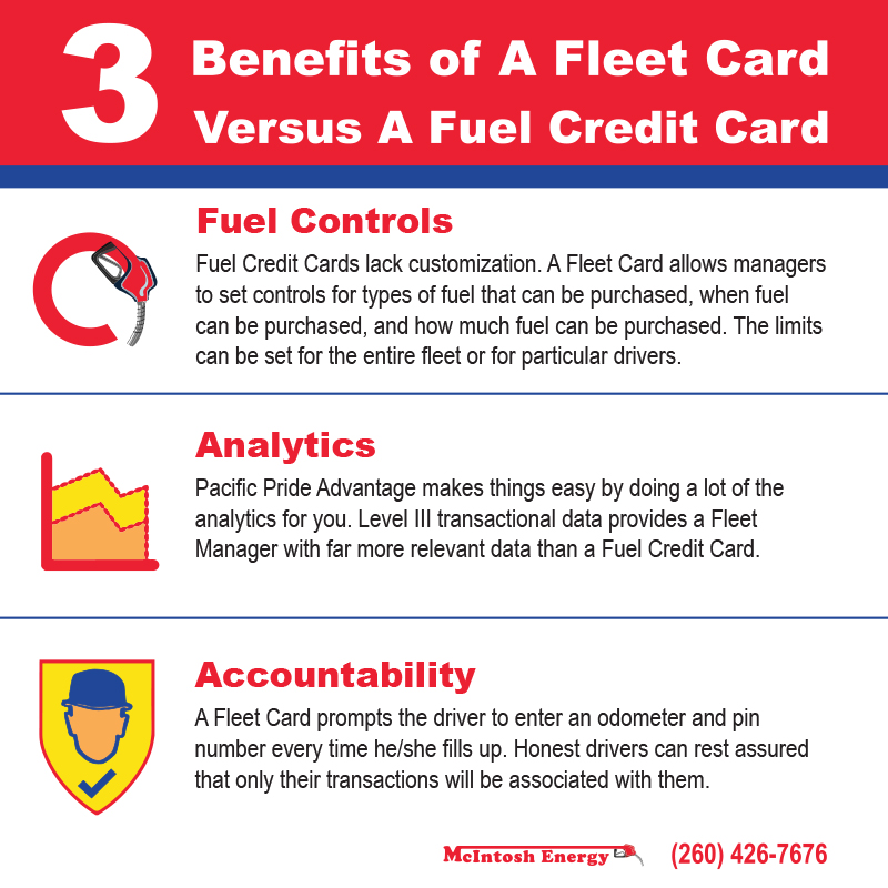 3 Fleet Card Advantages - McIntosh Energy